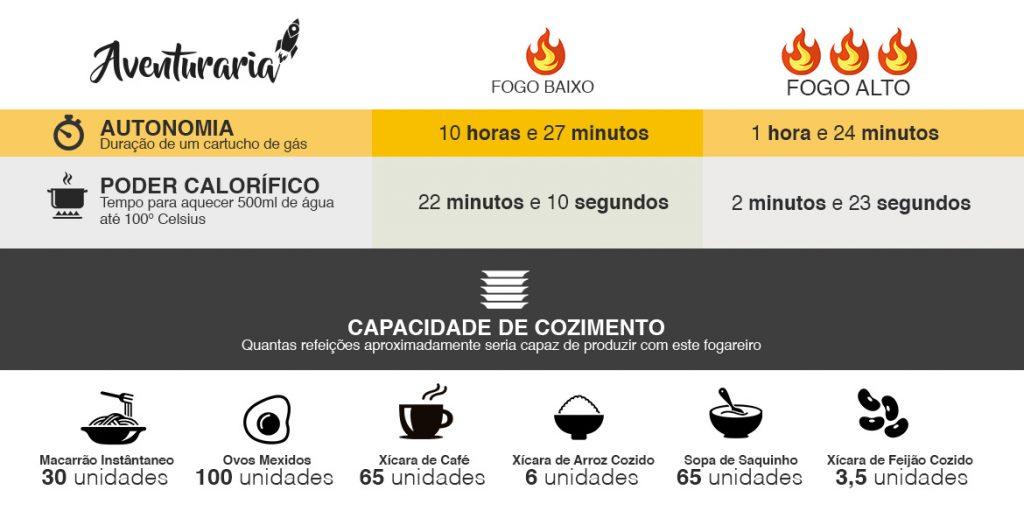 Infográfico Spark Azteq